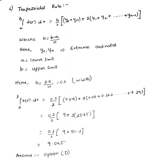 Numerical Methods and Calculus - GeeksforGeeks