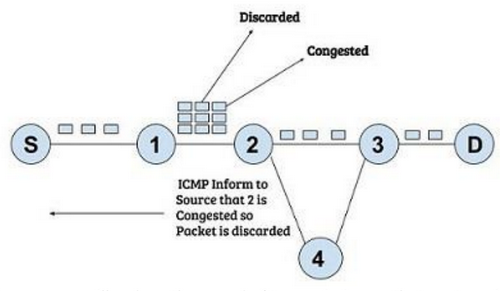 ICMP_1