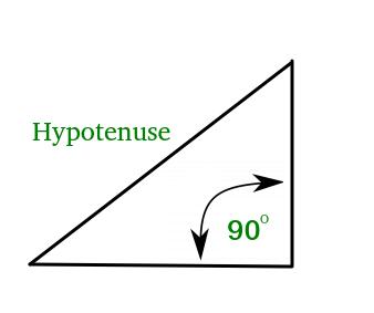 hypot