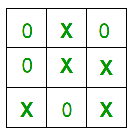 Implementation of Tic-Tac-Toe game - GeeksforGeeks