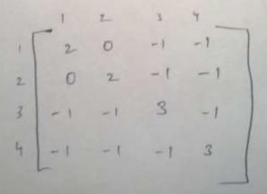 kirchoff-theorem
