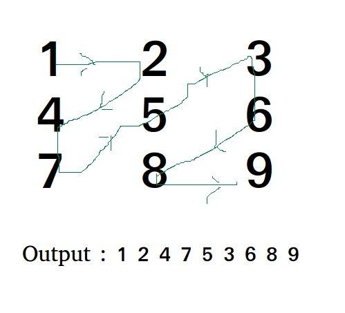 matrix-diagonal-traversal