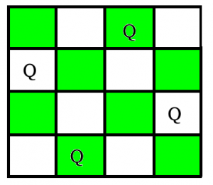 nQueen-solution2