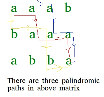 palindrome-matrix