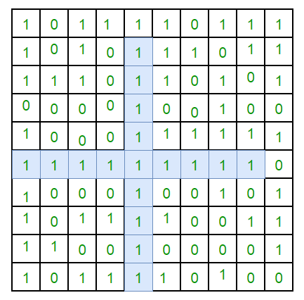 Find size of the largest '+' formed by all ones in a binary