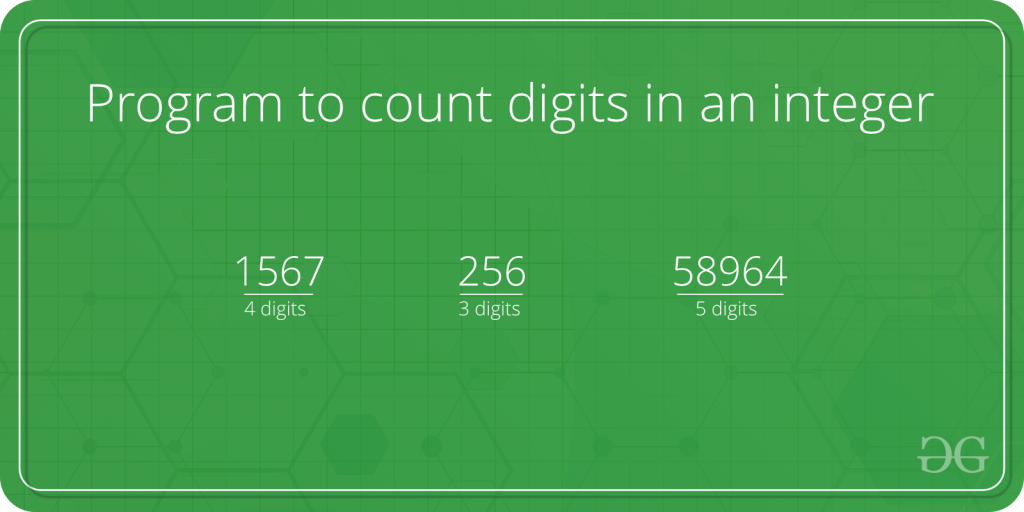 Program to count digits in an integer (4 Different Methods