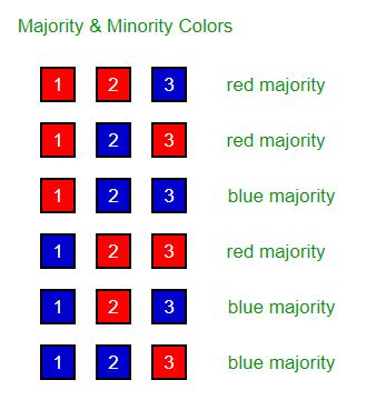 puzzle 47 red hat vs blue hat geeksforgeeks