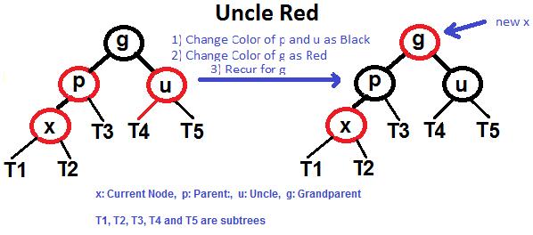 redBlackCase2