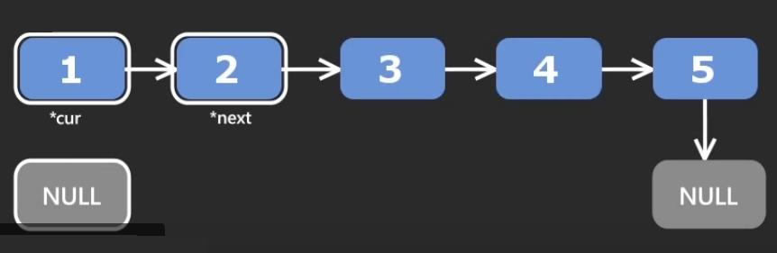 reverse-list-iterative1