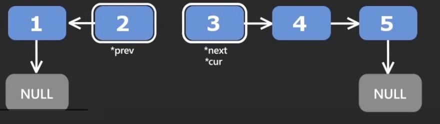 reverse-list-iterative2