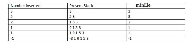 stack_insert