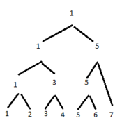 tournamenttree