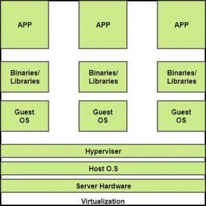 define green cloud computing